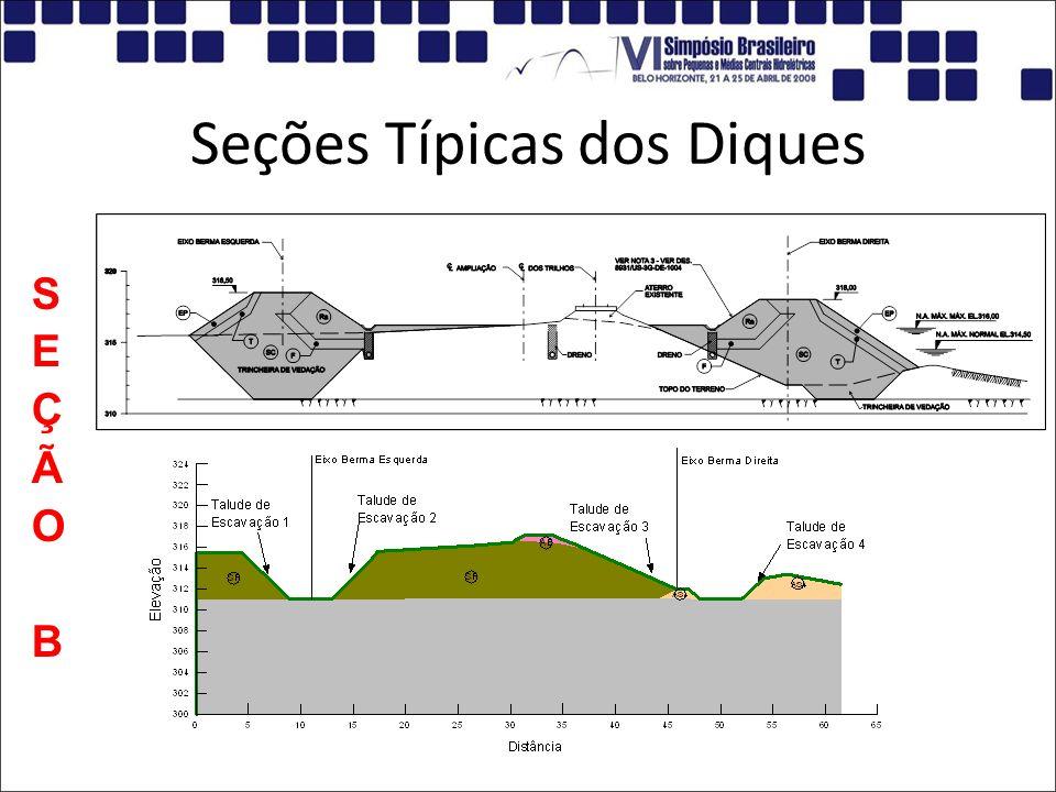 Seções Típicas dos Diques