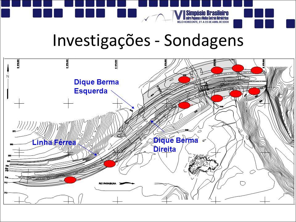 Investigações - Sondagens