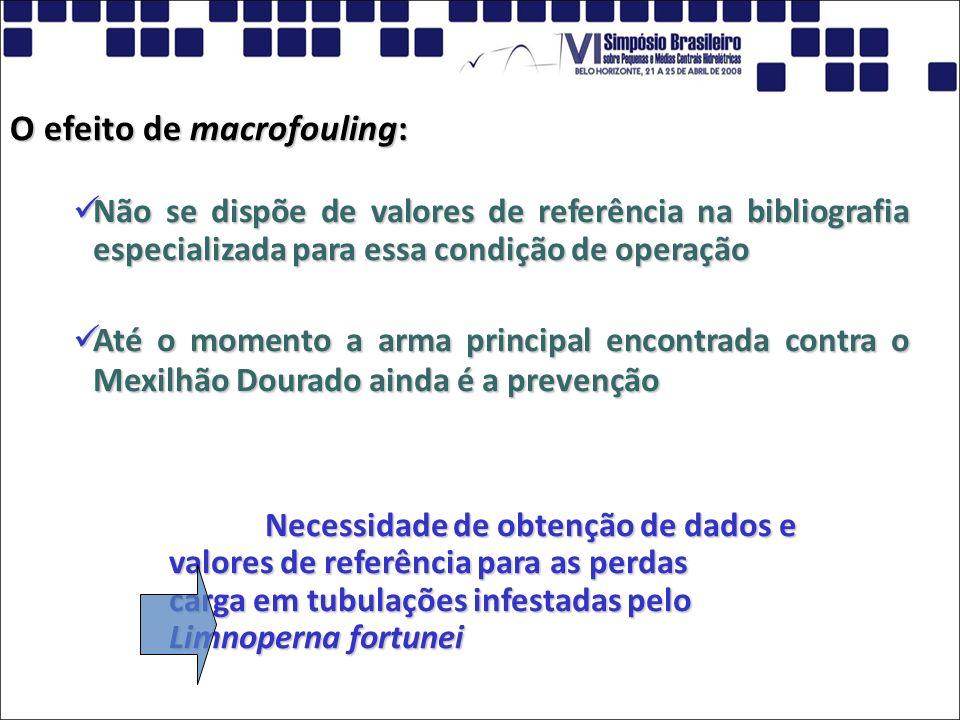 O efeito de macrofouling: