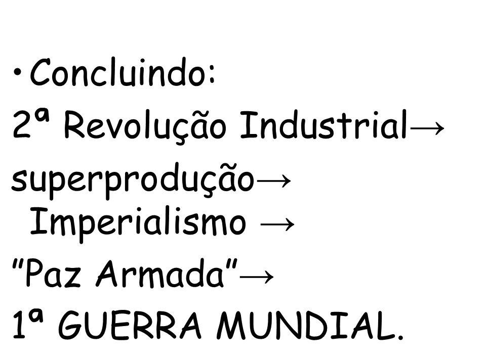 Concluindo: 2ª Revolução Industrial→ superprodução→ Imperialismo → Paz Armada → 1ª GUERRA MUNDIAL.