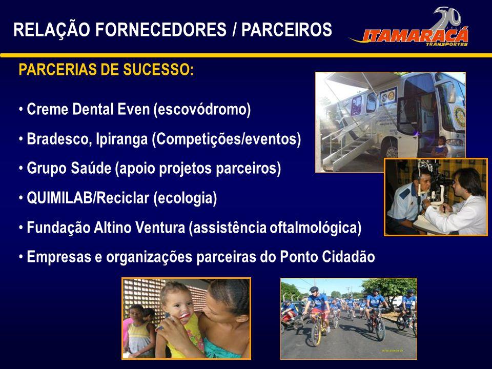 RELAÇÃO FORNECEDORES / PARCEIROS