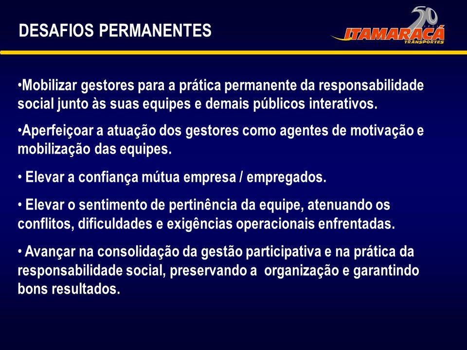 DESAFIOS PERMANENTES Mobilizar gestores para a prática permanente da responsabilidade social junto às suas equipes e demais públicos interativos.
