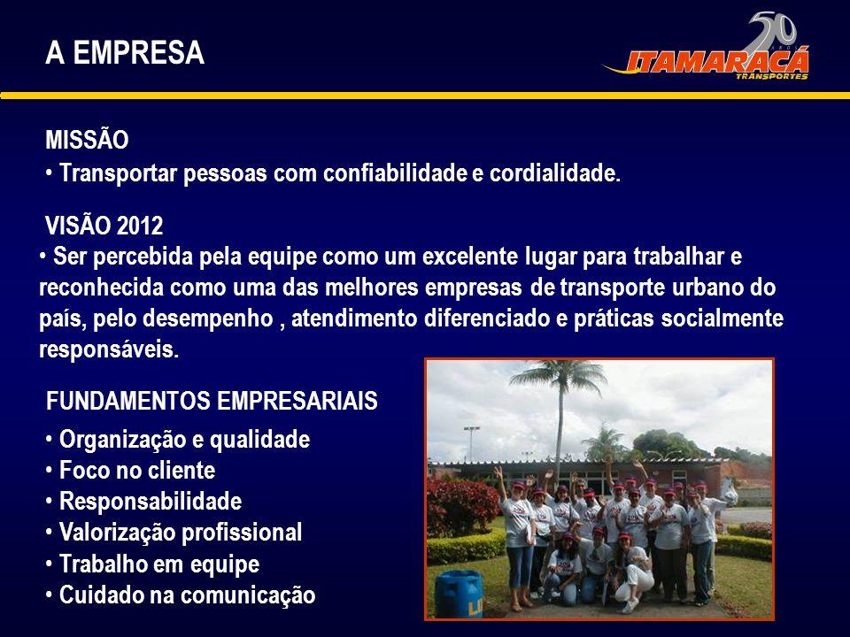 A EMPRESA MISSÃO. VISÃO 2012.