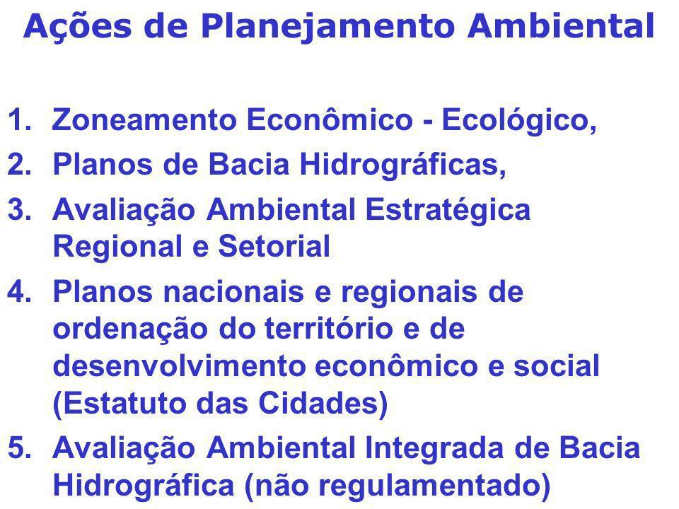 Ações de Planejamento Ambiental