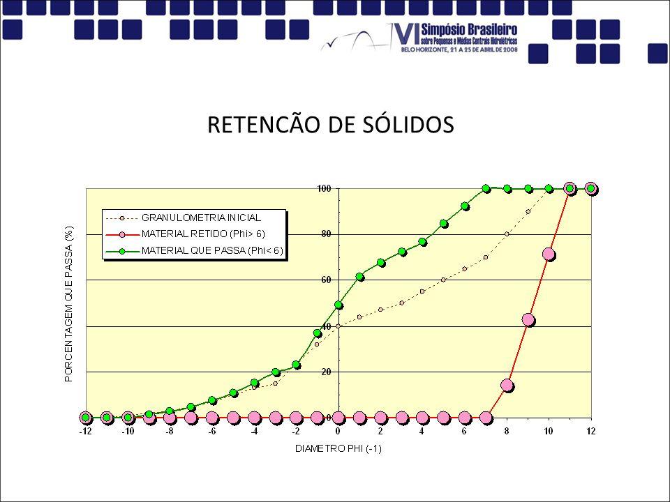 RETENCÃO DE SÓLIDOS