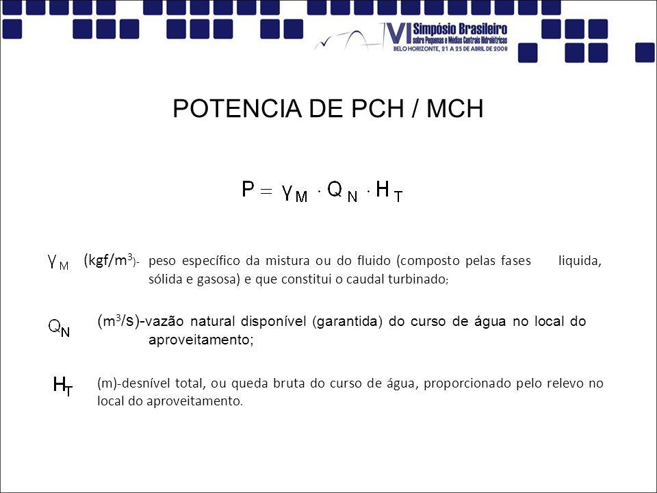 POTENCIA DE PCH / MCH