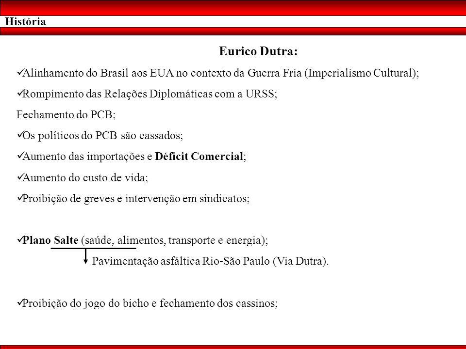 História Eurico Dutra: Alinhamento do Brasil aos EUA no contexto da Guerra Fria (Imperialismo Cultural);