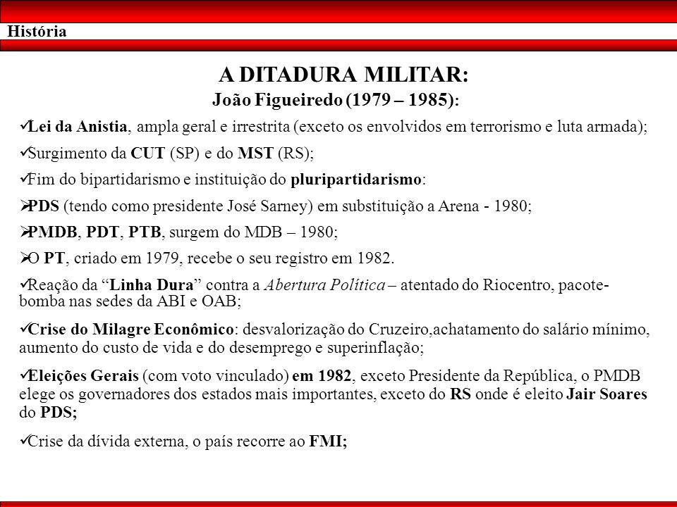 A DITADURA MILITAR: João Figueiredo (1979 – 1985): História