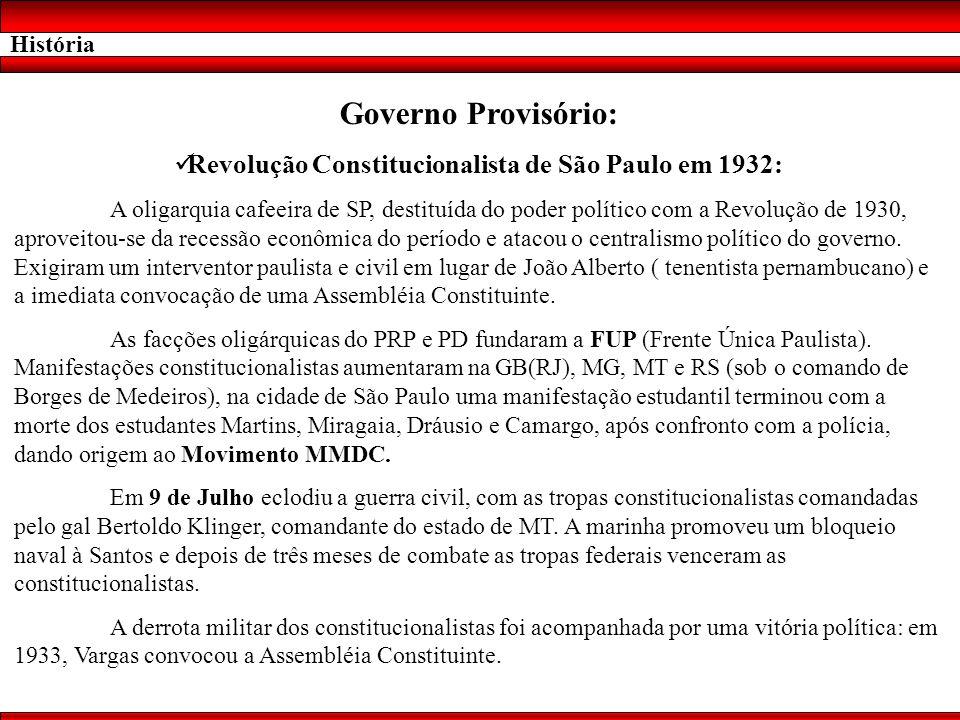 Revolução Constitucionalista de São Paulo em 1932: