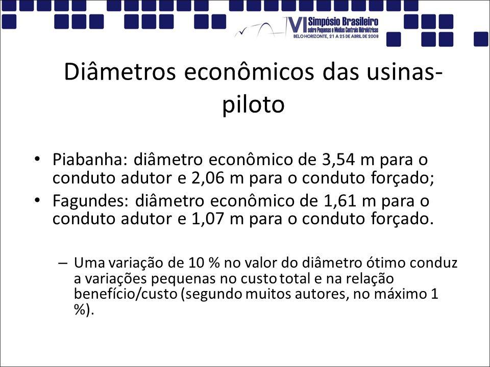 Diâmetros econômicos das usinas-piloto
