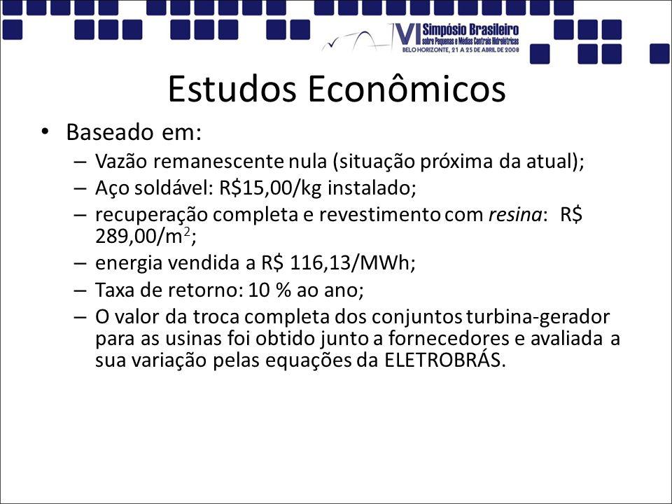Estudos Econômicos Baseado em: