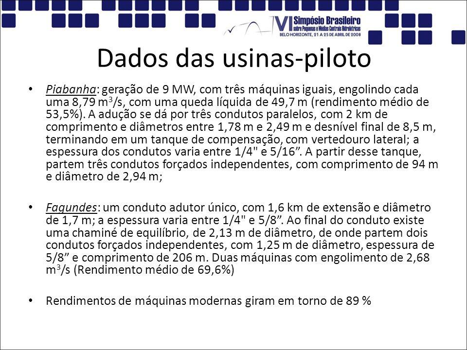 Dados das usinas-piloto