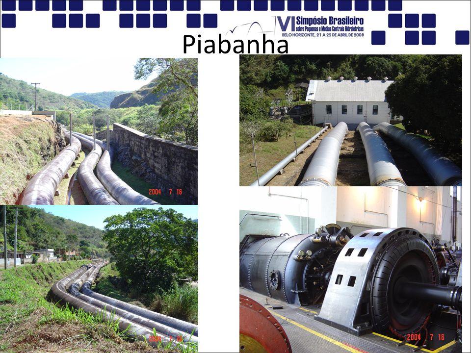 Piabanha