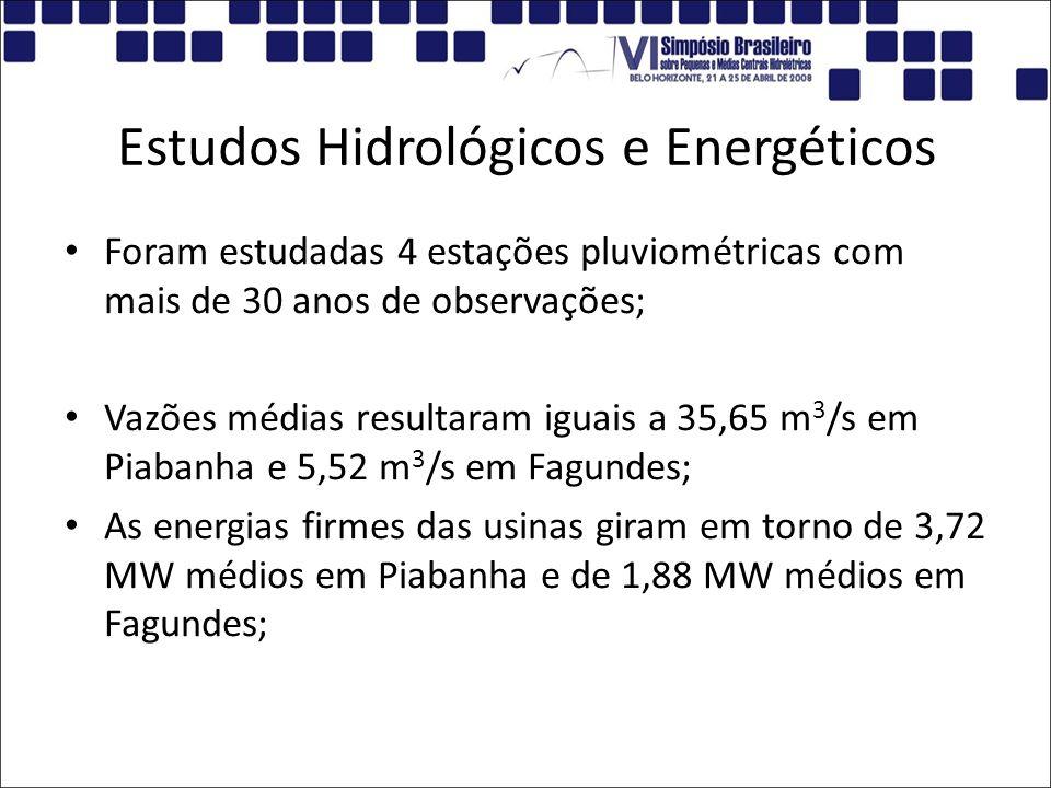 Estudos Hidrológicos e Energéticos