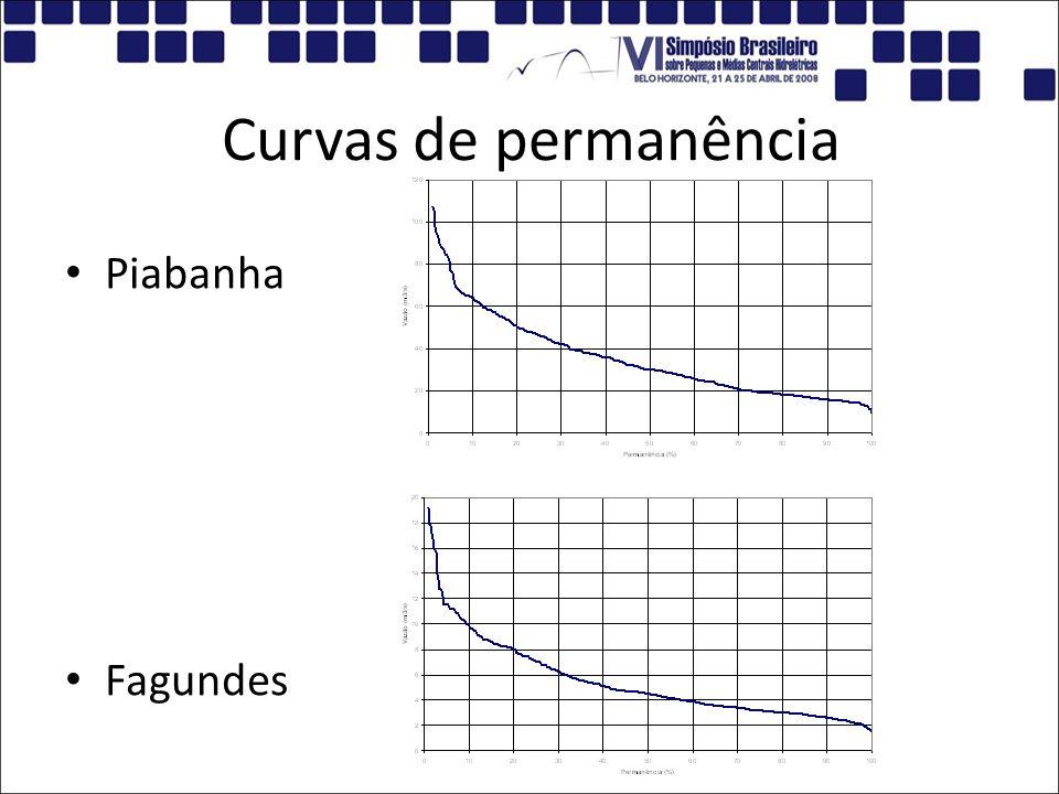 Curvas de permanência Piabanha Fagundes