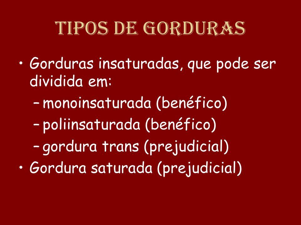 Tipos de gorduras Gorduras insaturadas, que pode ser dividida em: