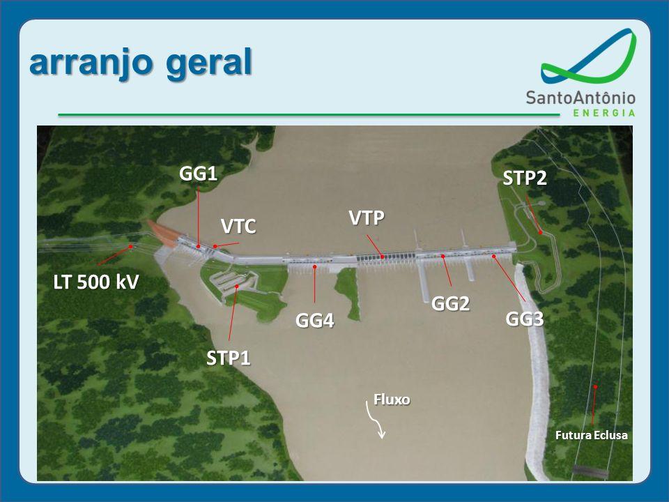 arranjo geral GG1 STP2 VTP VTC LT 500 kV GG2 GG4 GG3 STP1 Fluxo