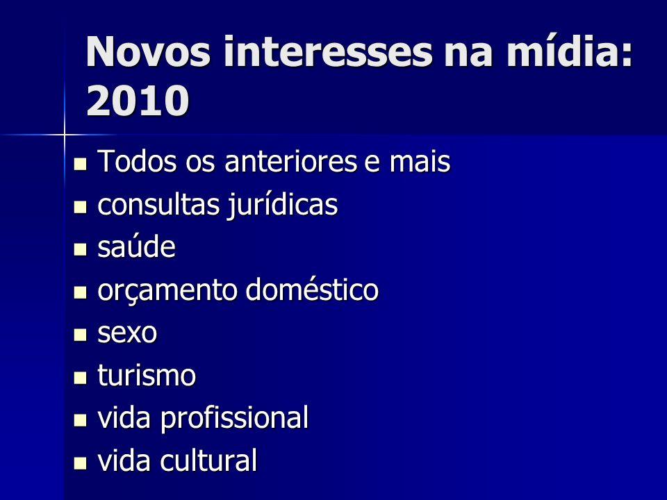 Novos interesses na mídia: 2010