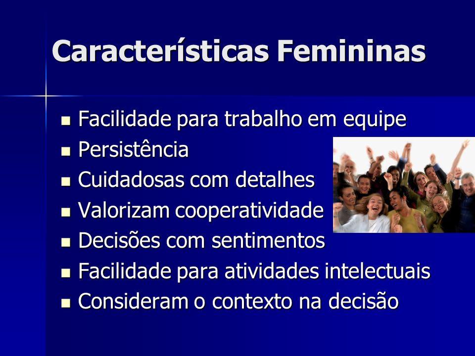Características Femininas