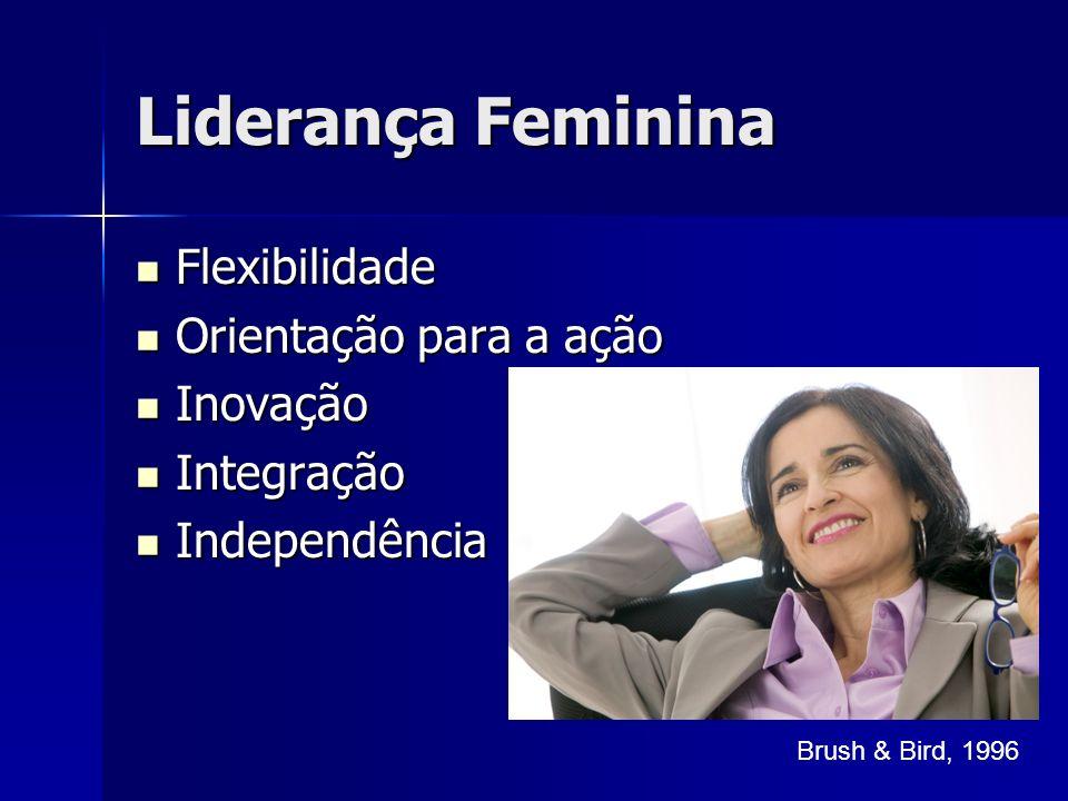 Liderança Feminina Flexibilidade Orientação para a ação Inovação