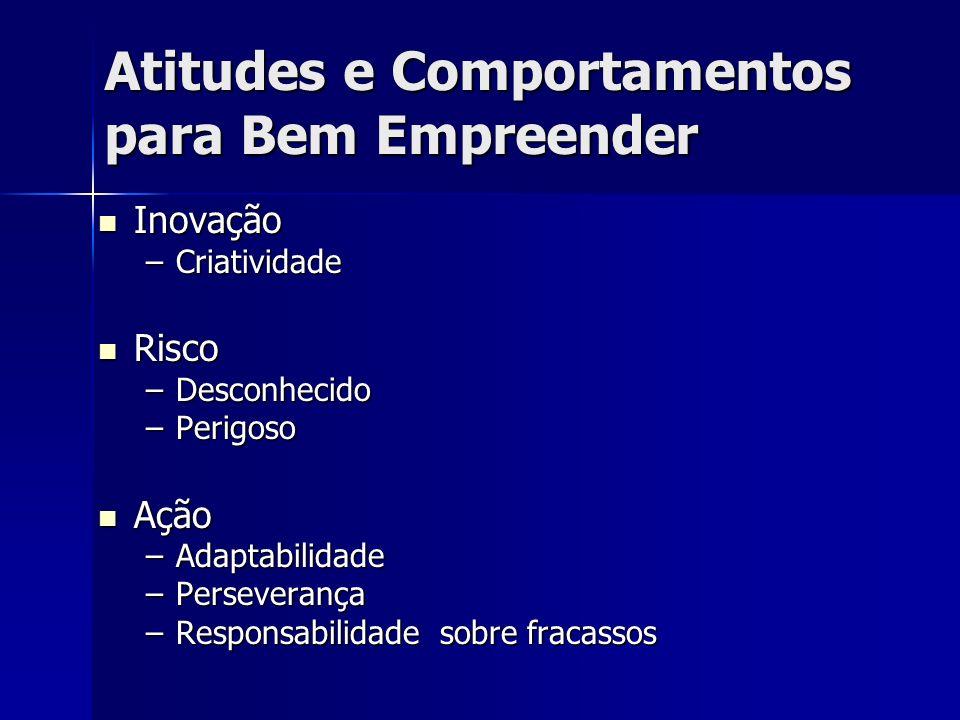 Atitudes e Comportamentos para Bem Empreender