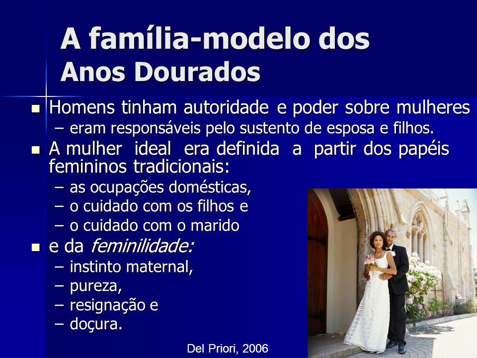 A família-modelo dos Anos Dourados