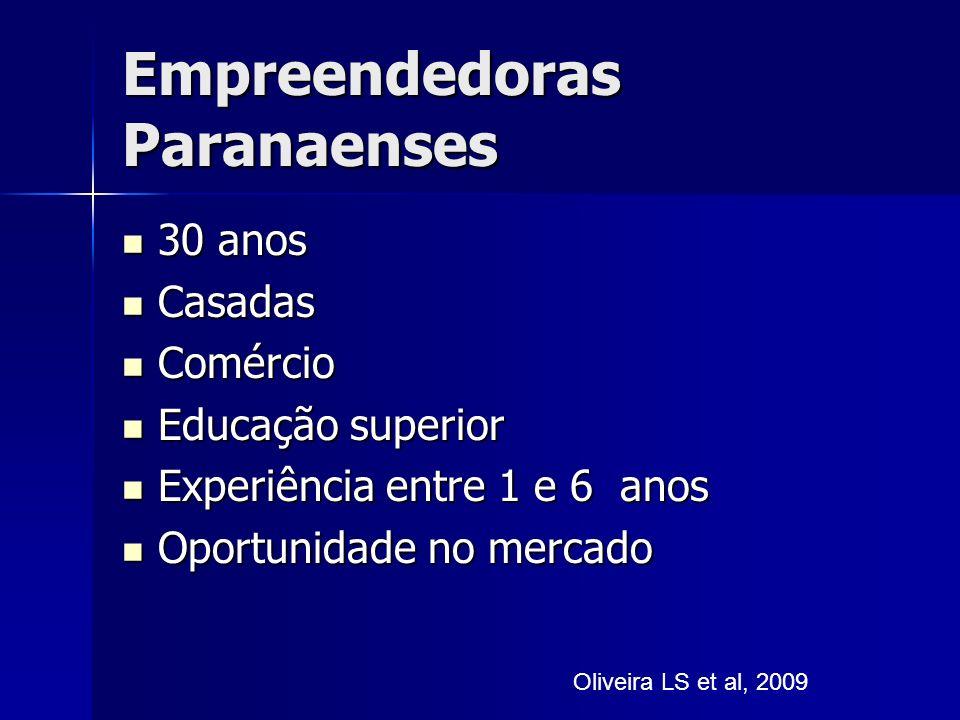 Empreendedoras Paranaenses