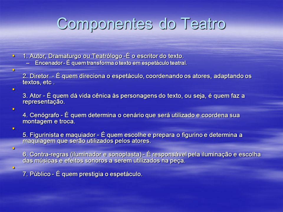 COMPONENTES DO TEATRO Componentes do Teatro