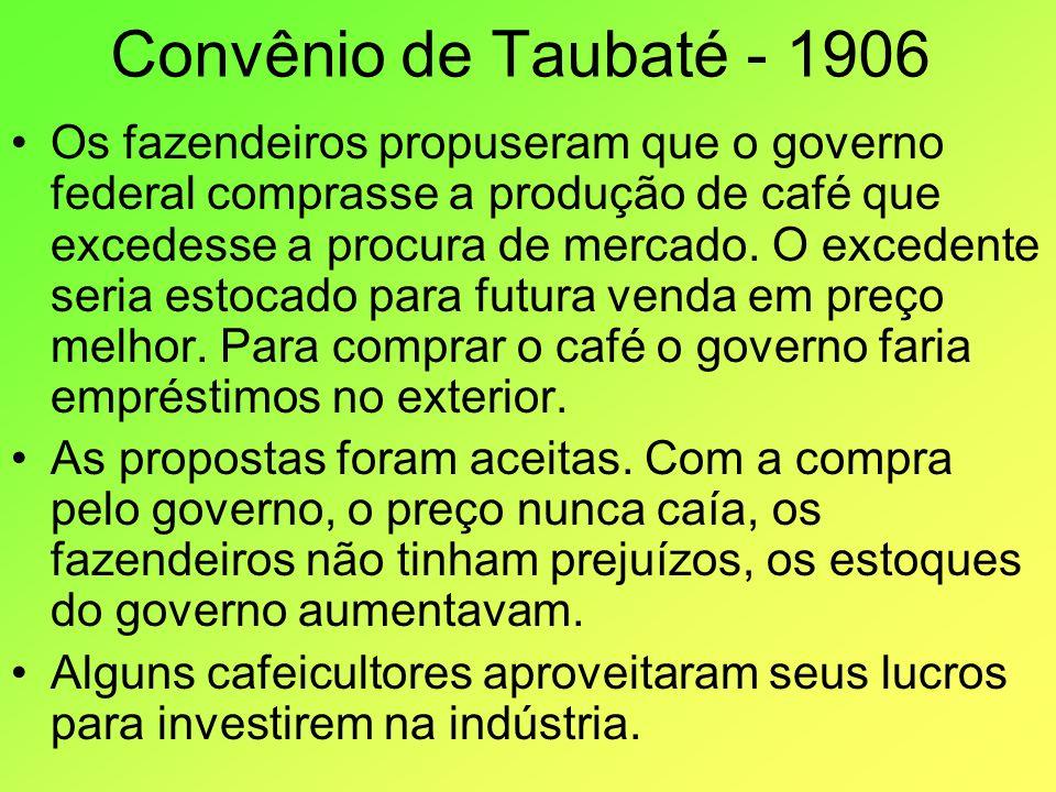 Convênio de Taubaté - 1906