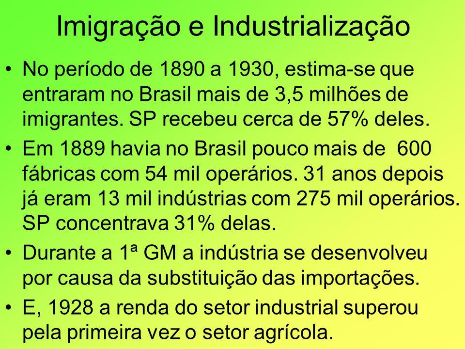 Imigração e Industrialização