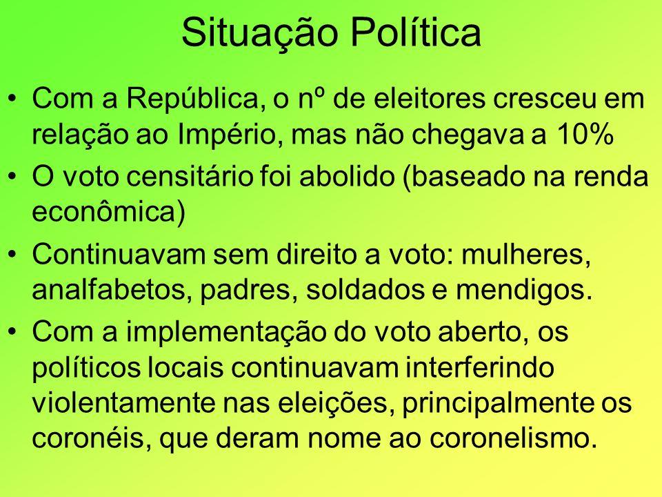 Situação PolíticaCom a República, o nº de eleitores cresceu em relação ao Império, mas não chegava a 10%