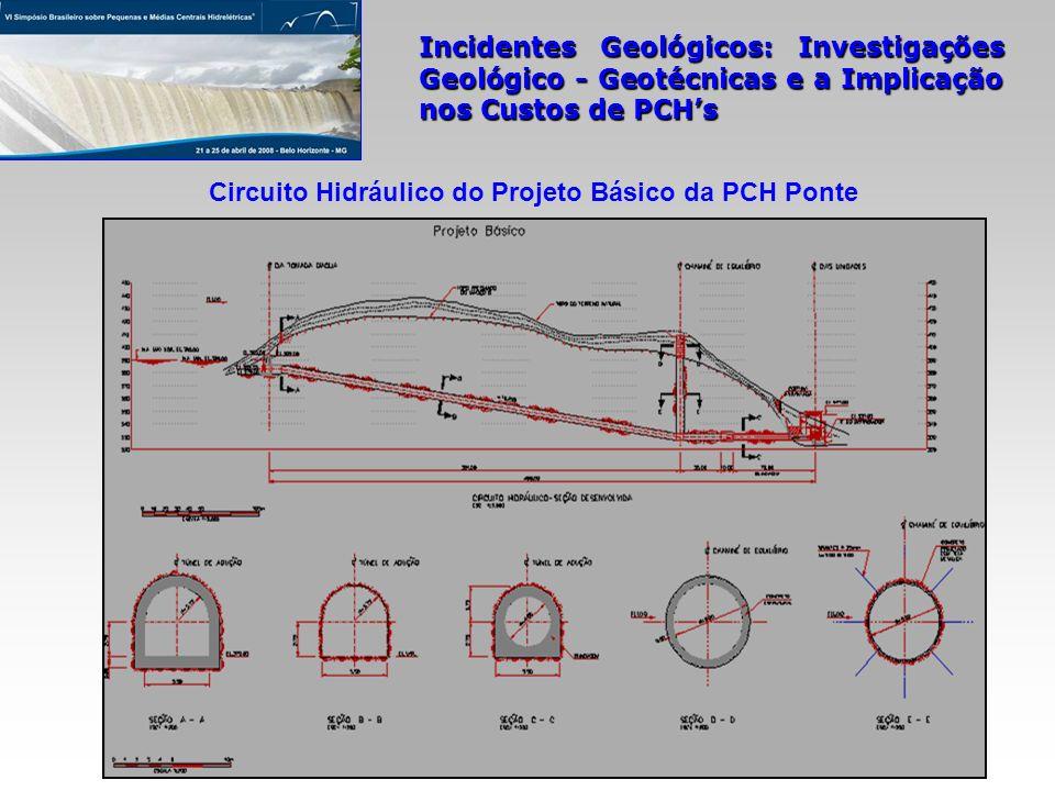 Circuito Hidráulico do Projeto Básico da PCH Ponte