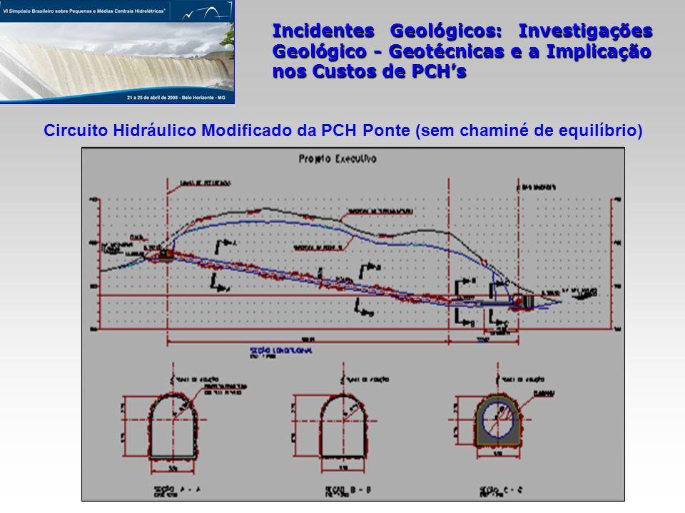 Circuito Hidráulico Modificado da PCH Ponte (sem chaminé de equilíbrio)