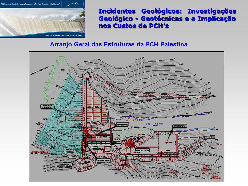 Arranjo Geral das Estruturas da PCH Palestina