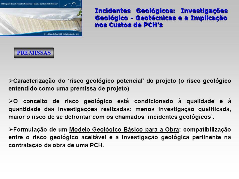 PREMISSAS Caracterização do 'risco geológico potencial' do projeto (o risco geológico entendido como uma premissa de projeto)