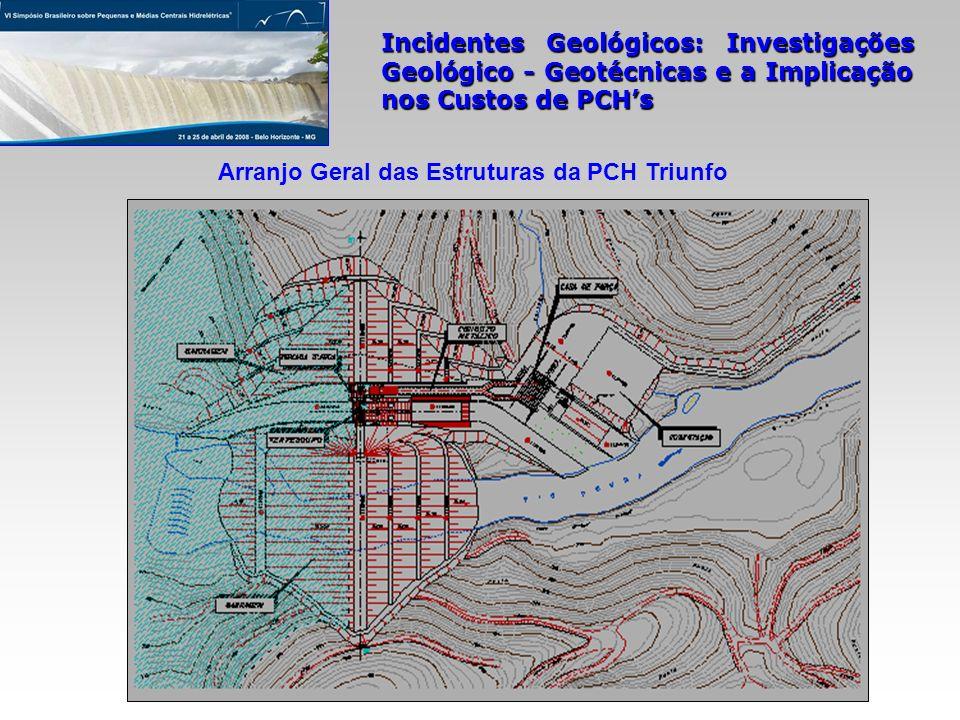 Arranjo Geral das Estruturas da PCH Triunfo