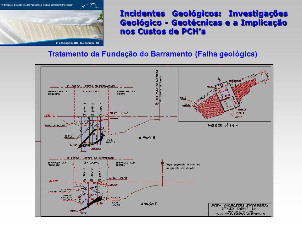 Tratamento da Fundação do Barramento (Falha geológica)