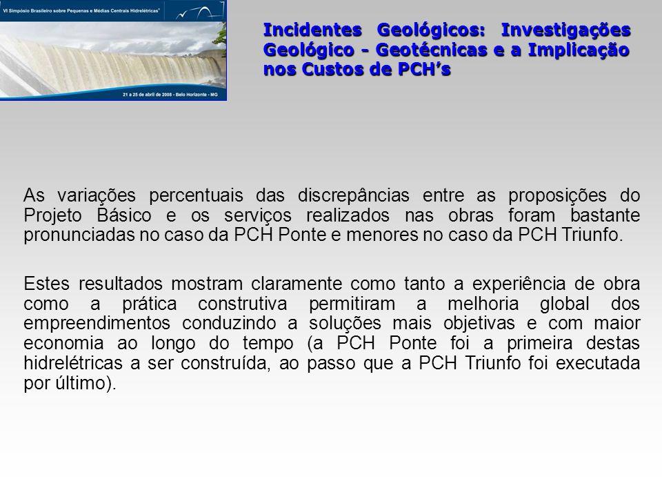 As variações percentuais das discrepâncias entre as proposições do Projeto Básico e os serviços realizados nas obras foram bastante pronunciadas no caso da PCH Ponte e menores no caso da PCH Triunfo.