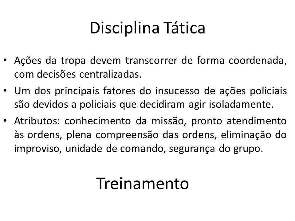 Disciplina Tática Treinamento