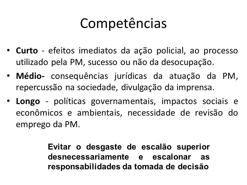 Competências Curto - efeitos imediatos da ação policial, ao processo utilizado pela PM, sucesso ou não da desocupação.