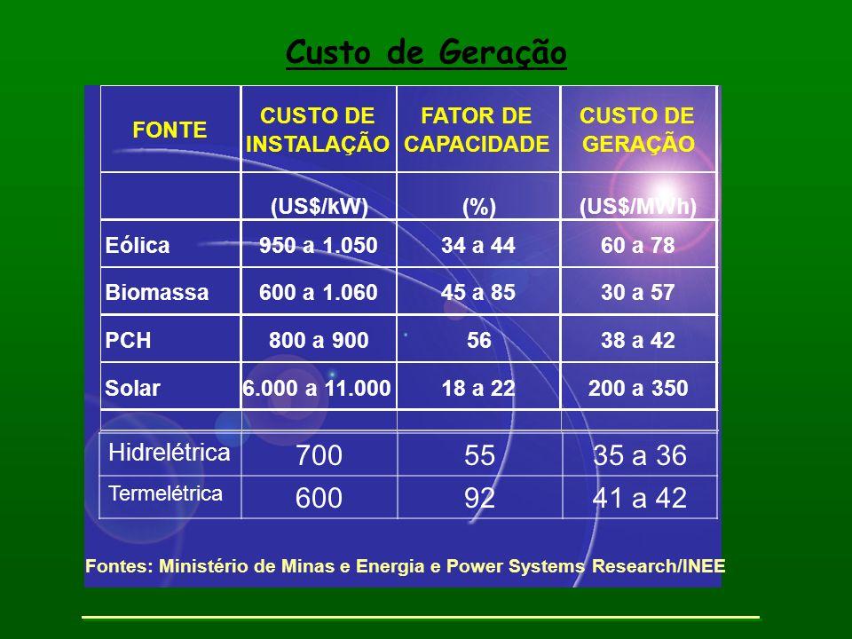 Custo de Geração 700 55 35 a 36 600 92 41 a 42 Hidrelétrica FONTE