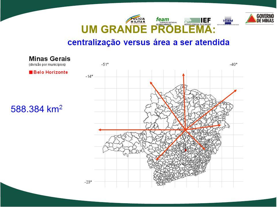 centralização versus área a ser atendida