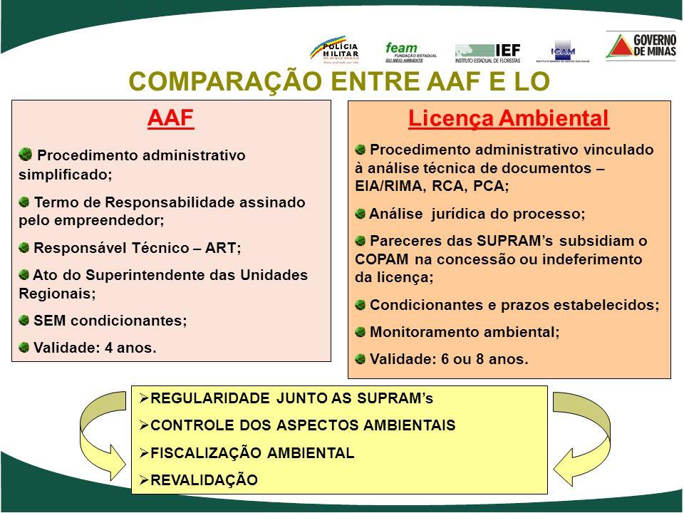 COMPARAÇÃO ENTRE AAF E LO