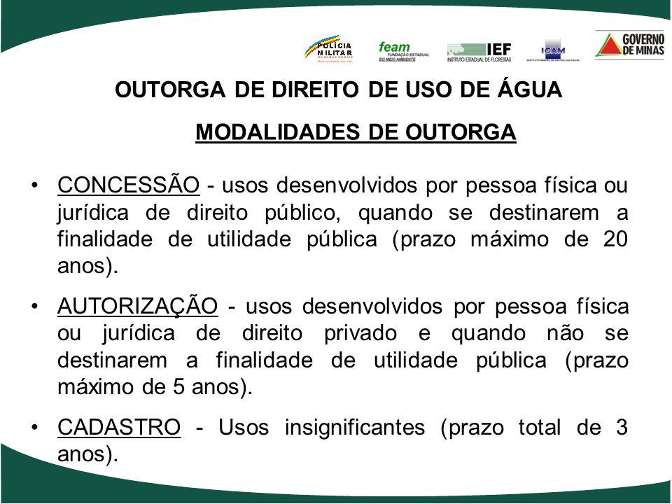 OUTORGA DE DIREITO DE USO DE ÁGUA MODALIDADES DE OUTORGA