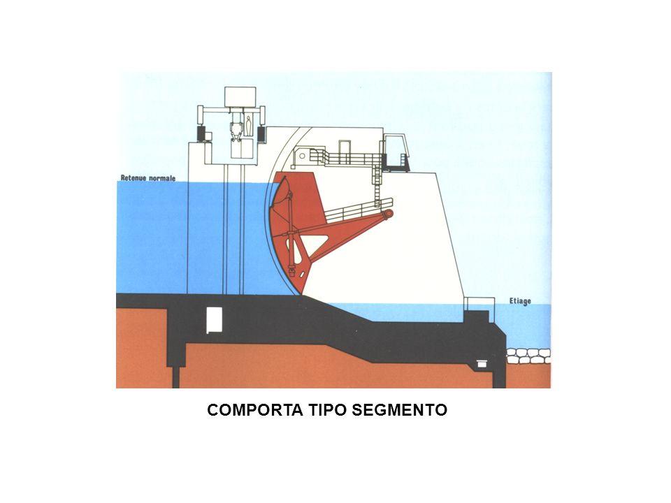 COMPORTA TIPO SEGMENTO