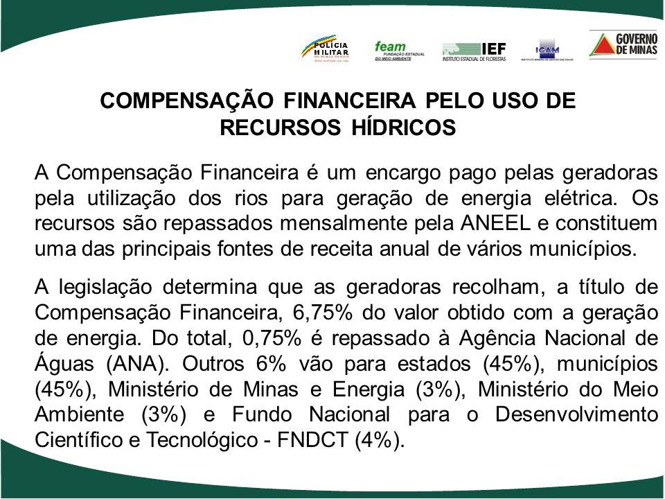 COMPENSAÇÃO FINANCEIRA PELO USO DE RECURSOS HÍDRICOS