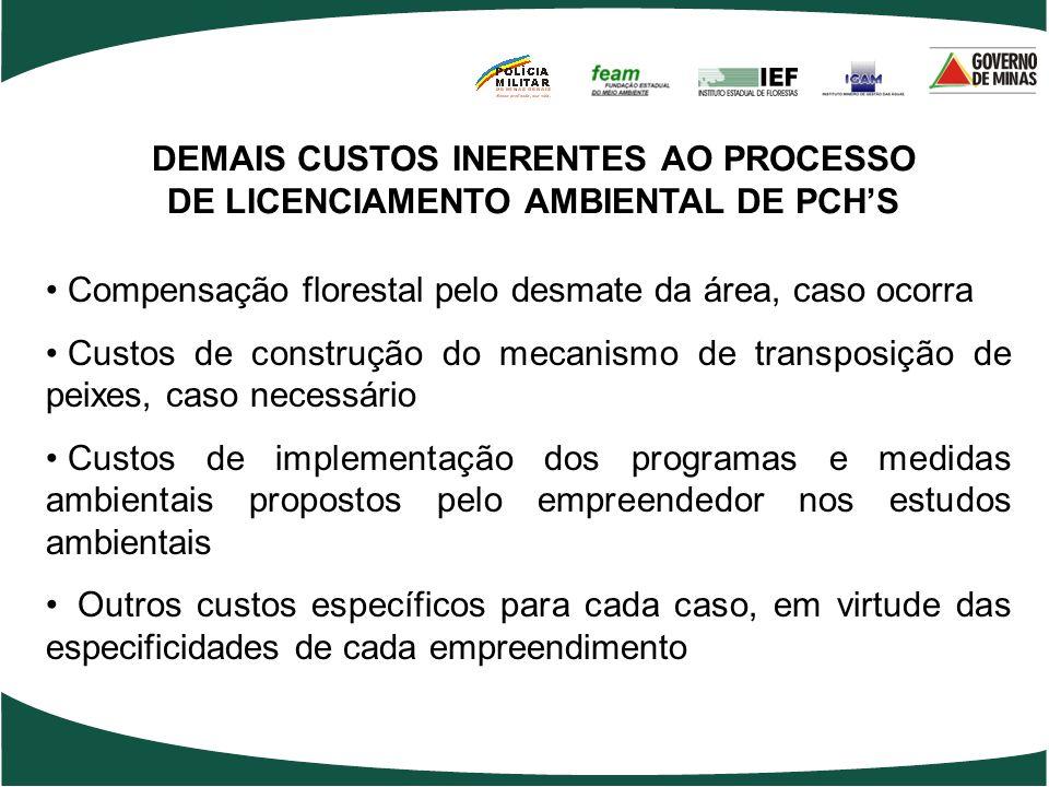DEMAIS CUSTOS INERENTES AO PROCESSO DE LICENCIAMENTO AMBIENTAL DE PCH'S