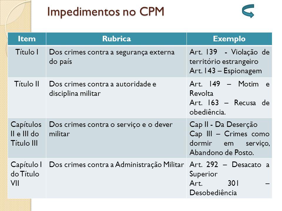 Impedimentos no CPM Item Rubrica Exemplo Título I