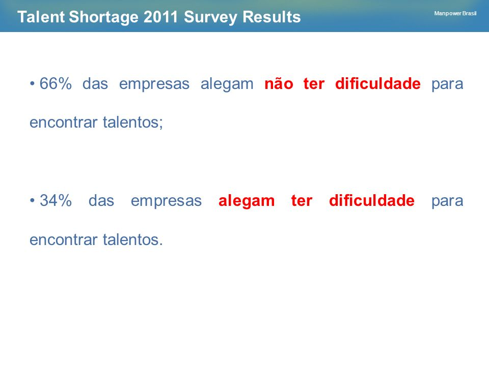 Talent Shortage 2011 Survey Results