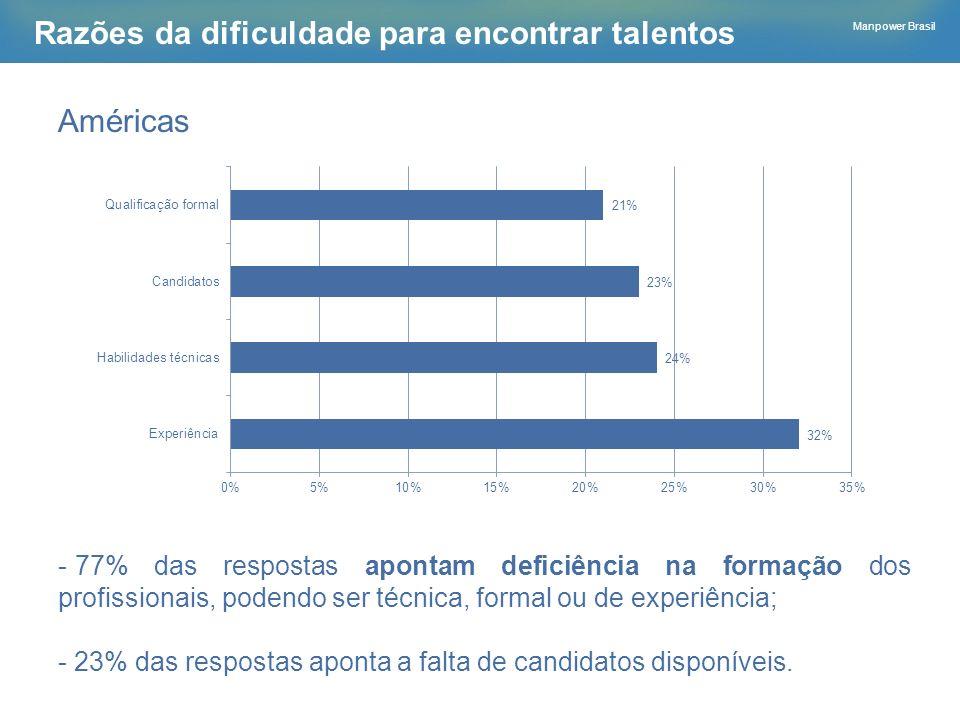 Razões da dificuldade para encontrar talentos